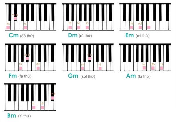 hợp âm piano