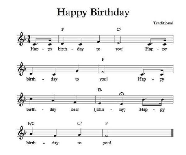Hướng dẫn học chơi đàn piano bài happy birthday căn bản chi tiết nhất
